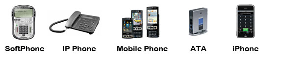 Apply for USB Mobile Phone Send Inquiry Form by Email